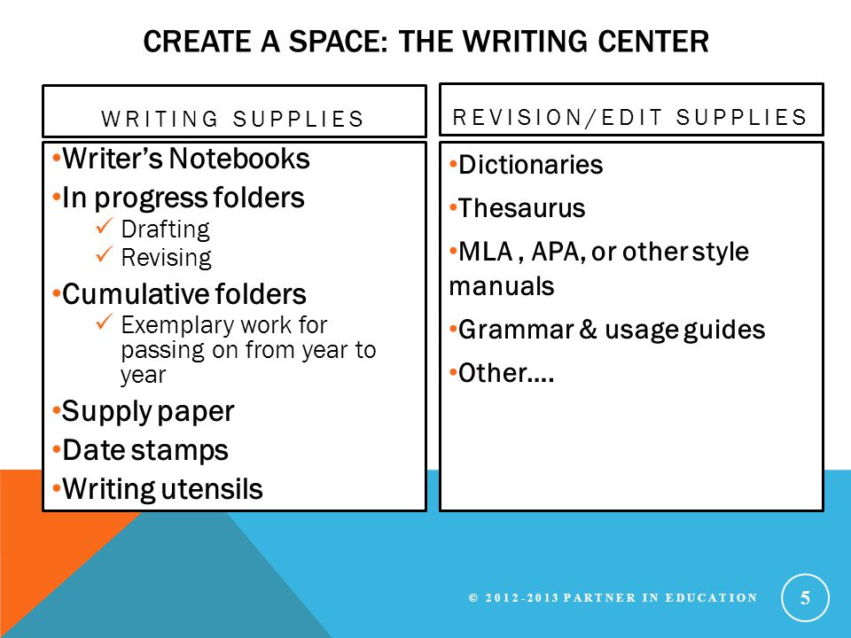 CREATE A SPACE: THE WRITING CENTER WRITING SUPPLIES Writer's Notebooks In progress folders Drafting Revising Cumulative folders Exemplary work for passing on from year to year Supply paper Date stamps Writing utensils REVISION/EDIT SUPPLIES Dictionaries Thesaurus MLA, APA, or other style manuals Grammar & usage guides Other….