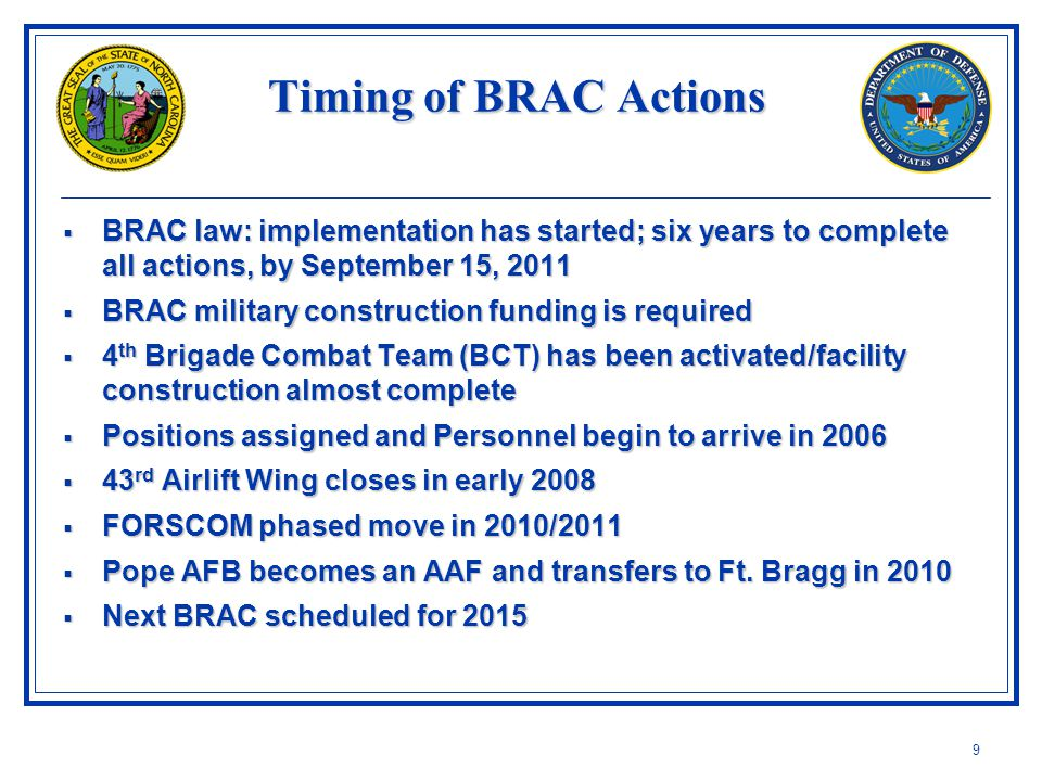 9 Timing of BRAC Actions  BRAC law: implementation has started; six years to complete all actions, by September 15, 2011  BRAC military construction funding is required  4 th Brigade Combat Team (BCT) has been activated/facility construction almost complete  Positions assigned and Personnel begin to arrive in 2006  43 rd Airlift Wing closes in early 2008  FORSCOM phased move in 2010/2011  Pope AFB becomes an AAF and transfers to Ft.