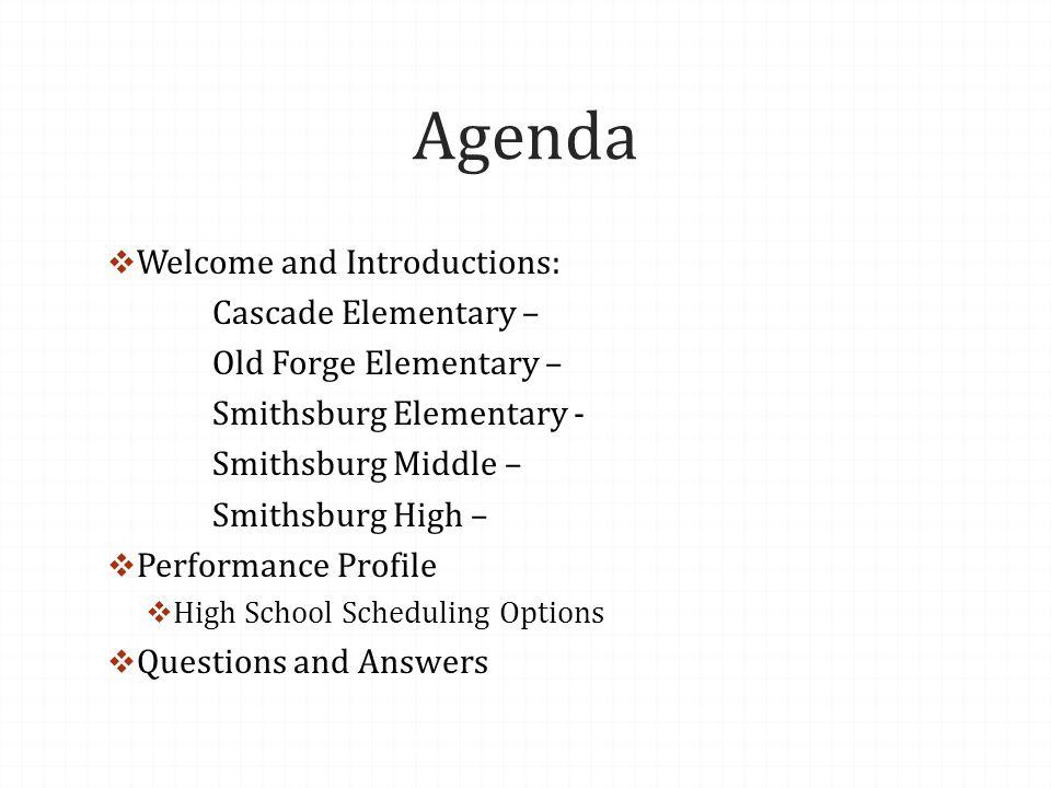 Performance Profile of Smithsburg Area Schools