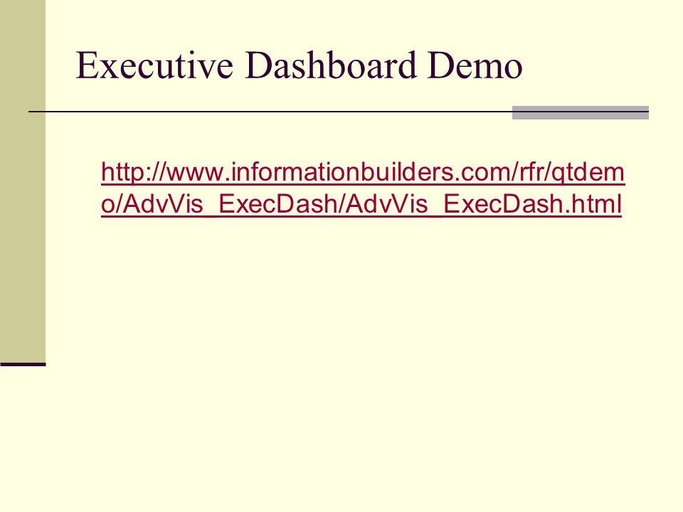 Executive Dashboard Demo http://www.informationbuilders.com/rfr/qtdem o/AdvVis_ExecDash/AdvVis_ExecDash.html