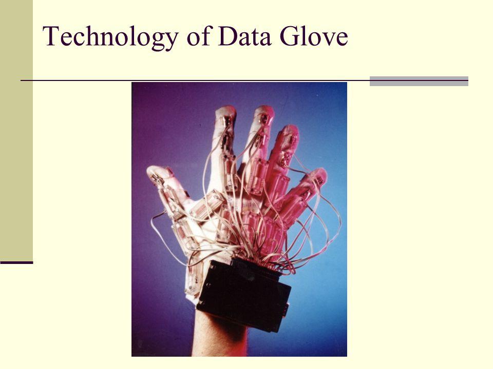 Technology of Data Glove