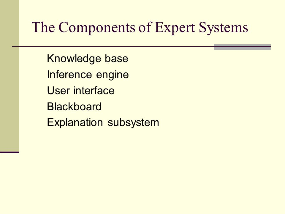 The Components of Expert Systems Knowledge base Inference engine User interface Blackboard Explanation subsystem