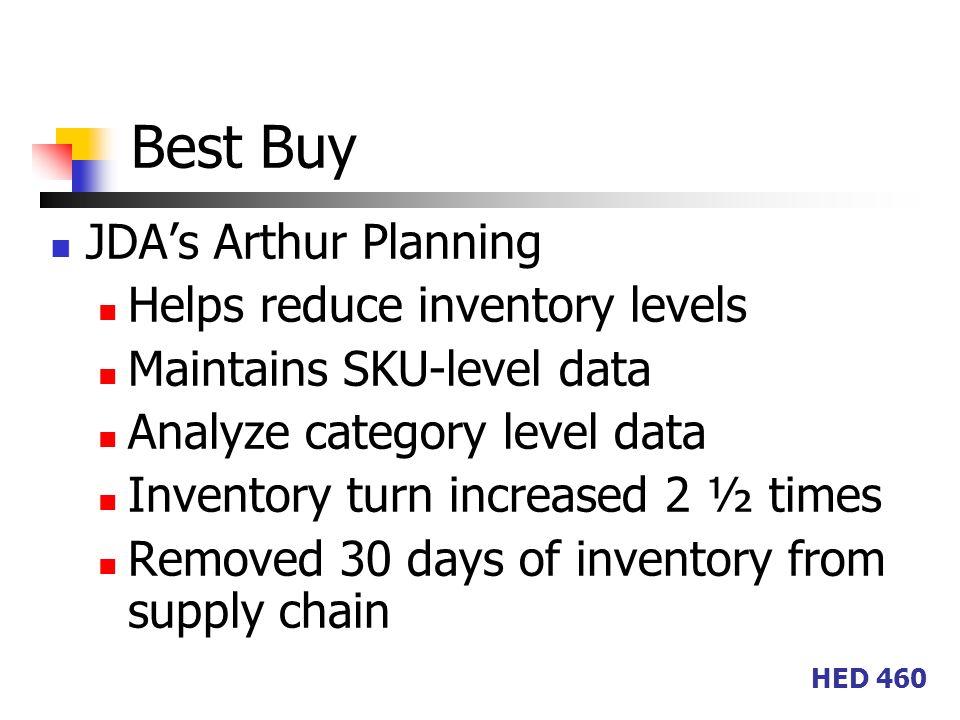 HED 460 Internet Retailing Strategies Destination site, cont.
