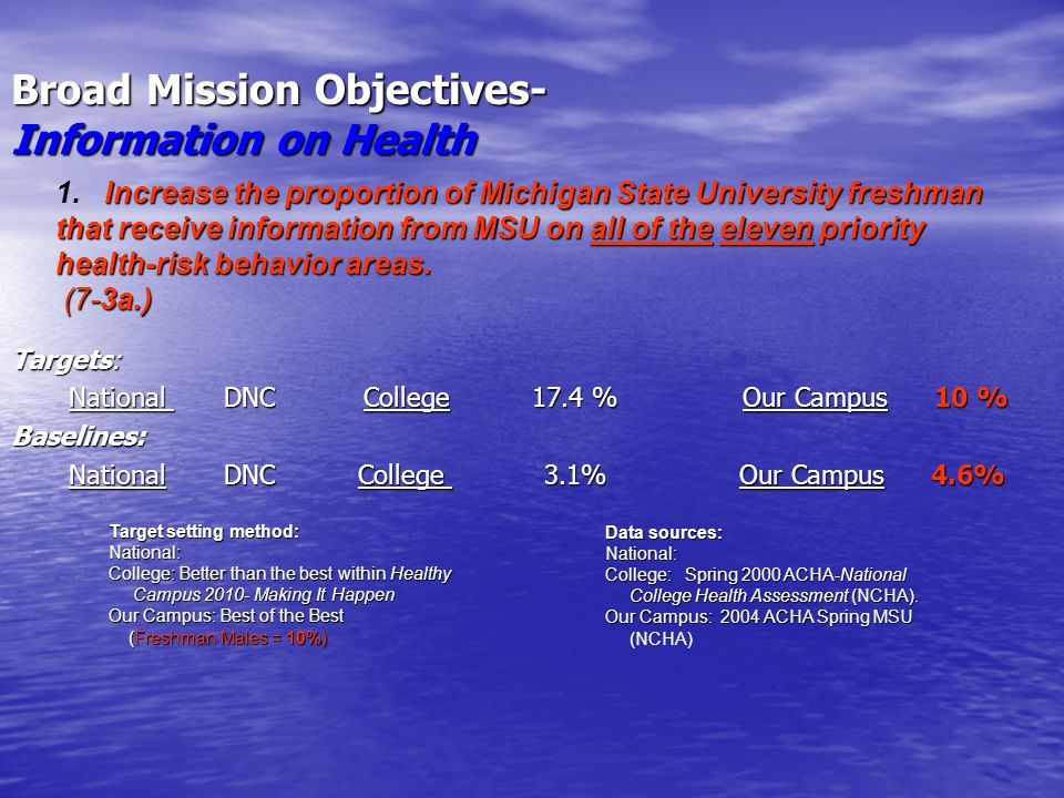 Broad Mission Objectives- Information on Health Targets: National DNC College 17.4 % Our Campus 10 % National DNC College 17.4 % Our Campus 10 %Baselines: National DNC College 3.1% Our Campus 4.6% National DNC College 3.1% Our Campus 4.6% Increase the proportion of Michigan State University freshman that receive information from MSU on all of the eleven priority health-risk behavior areas.