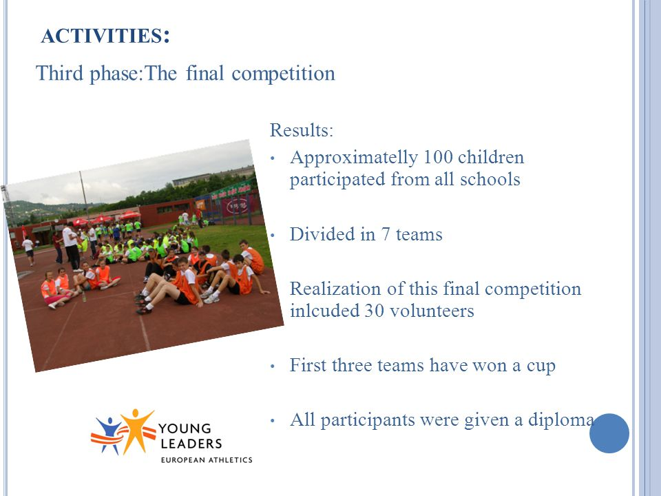 ACTIVITIES : Results: Approximatelly 100 children participated from all schools Divided in 7 teams Realization of this final competition inlcuded 30 volunteers First three teams have won a cup All participants were given a diploma Third phase:The final competition