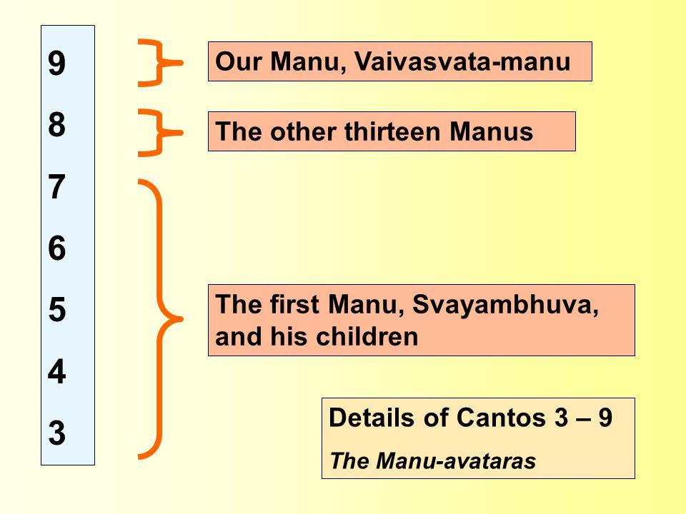 98765439876543 The first Manu, Svayambhuva, and his children The other thirteen Manus Our Manu, Vaivasvata-manu Details of Cantos 3 – 9 The Manu-avataras