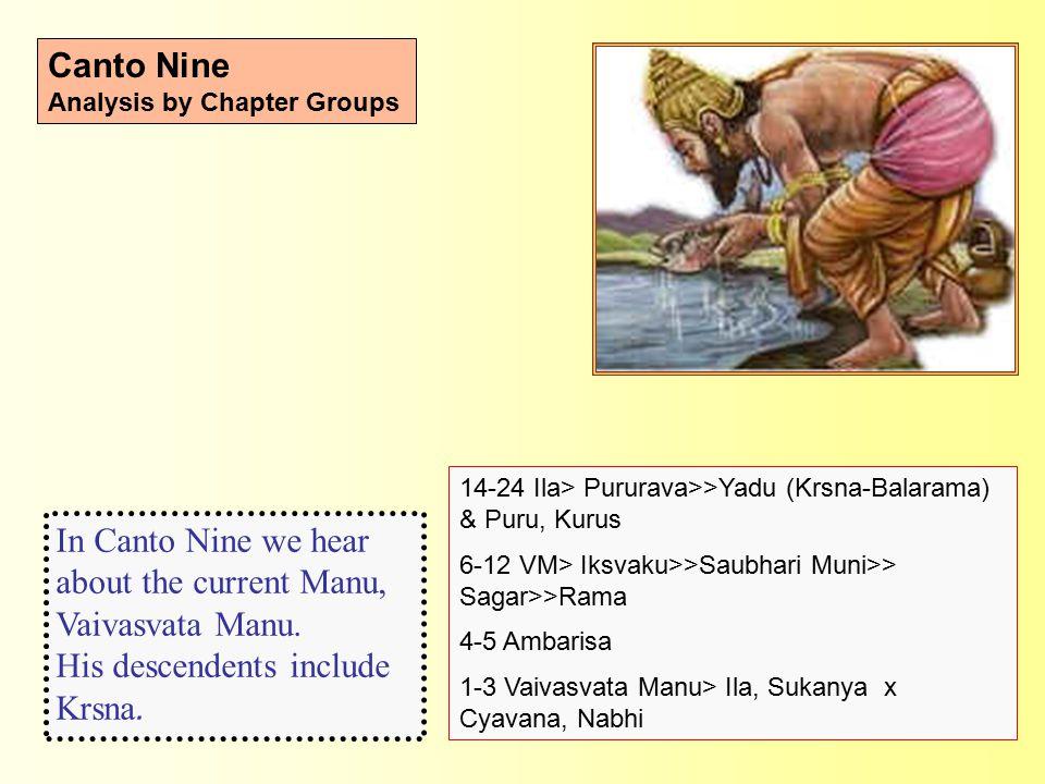 Canto Nine Analysis by Chapter Groups 14-24 Ila> Pururava>>Yadu (Krsna-Balarama) & Puru, Kurus 6-12 VM> Iksvaku>>Saubhari Muni>> Sagar>>Rama 4-5 Ambarisa 1-3 Vaivasvata Manu> Ila, Sukanya x Cyavana, Nabhi 9 In Canto Nine we hear about the current Manu, Vaivasvata Manu.