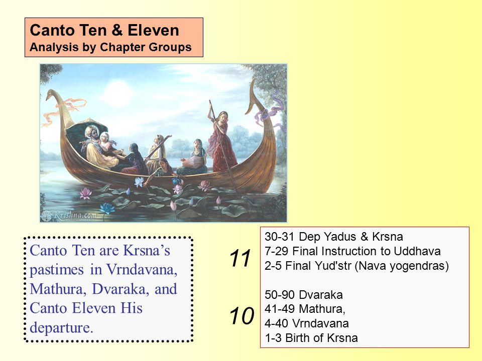 Canto Ten & Eleven Analysis by Chapter Groups 30-31 Dep Yadus & Krsna 7-29 Final Instruction to Uddhava 2-5 Final Yud str (Nava yogendras) 50-90 Dvaraka 41-49 Mathura, 4-40 Vrndavana 1-3 Birth of Krsna 11 10 Canto Ten are Krsna's pastimes in Vrndavana, Mathura, Dvaraka, and Canto Eleven His departure.