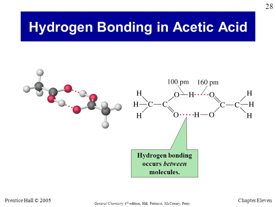 Hall © 2005 Prentice Hall © 2005 General Chemistry 4 th edition, Hill, Petrucci, McCreary, Perry Chapter Eleven 28 Hydrogen Bonding in Acetic Acid Hydrogen bonding occurs between molecules.