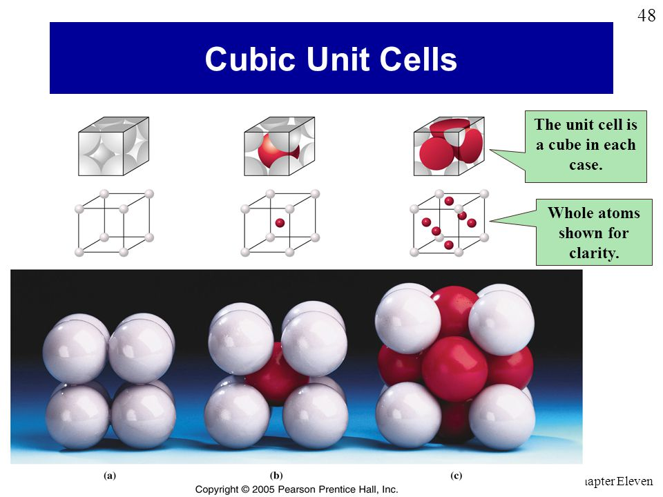 Hall © 2005 Prentice Hall © 2005 General Chemistry 4 th edition, Hill, Petrucci, McCreary, Perry Chapter Eleven 48 Cubic Unit Cells The unit cell is a cube in each case.