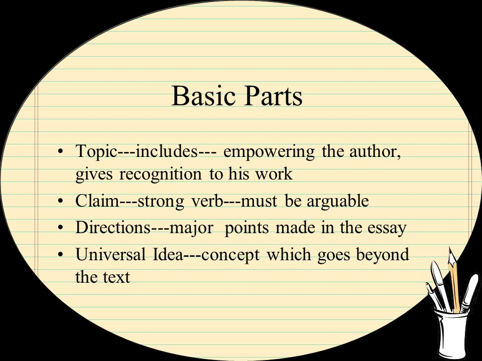 thesis statements advanced placement literature basic parts topic  2 basic parts topic includes empowering the author gives recognition to his work claim strong verb must be arguable directions major points made