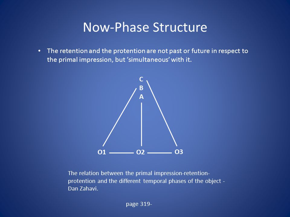 Now-Phase Structure CBACBA O1O2 O3 The relation between the primal impression-retention- protention and the different temporal phases of the object - Dan Zahavi.