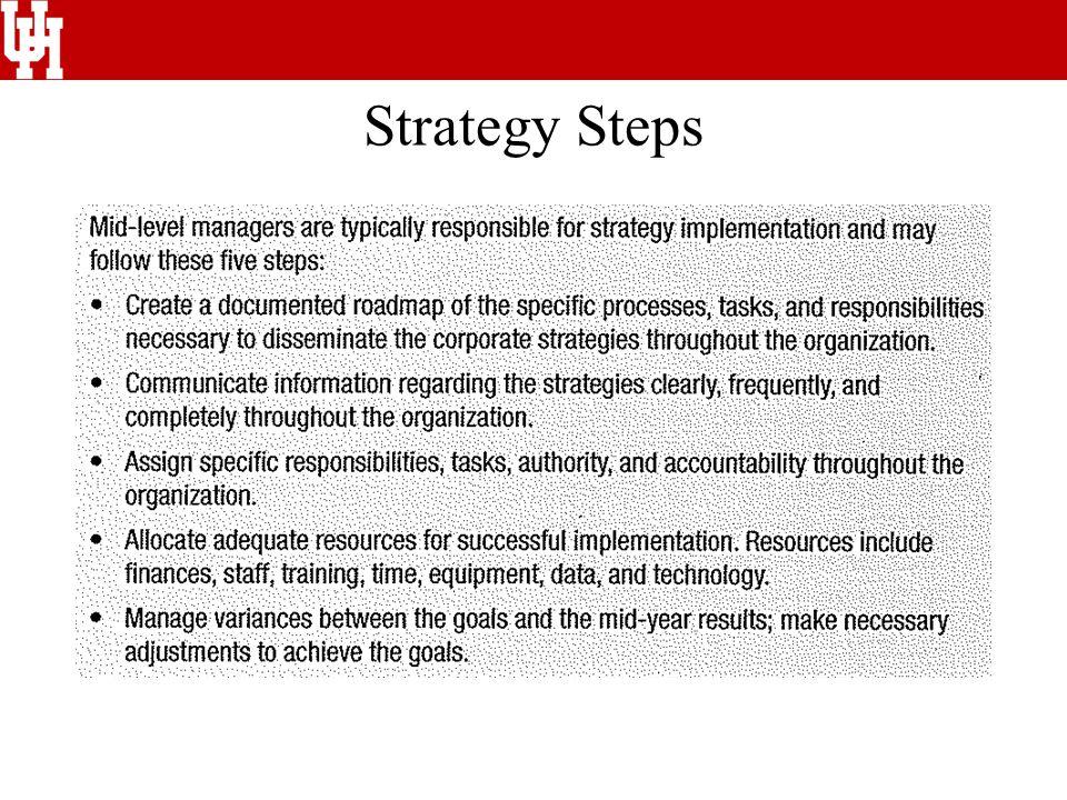 Strategy Steps