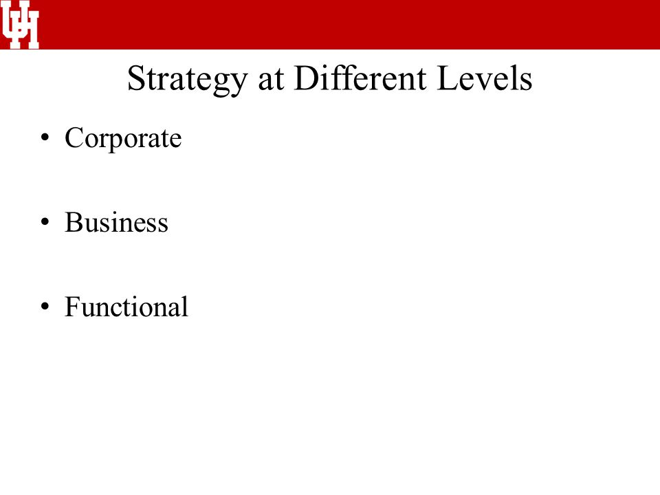 Strategy at Different Levels Corporate Business Functional