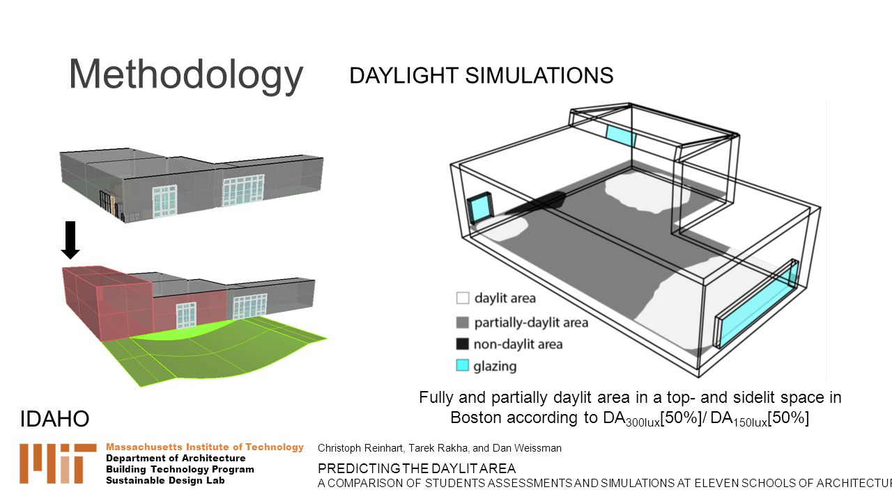 Methodology Massachusetts Institute of Technology Department of Architecture Building Technology Program Sustainable Design Lab Christoph Reinhart, Tarek Rakha, and Dan Weissman PREDICTING THE DAYLIT AREA A COMPARISON OF STUDENTS ASSESSMENTS AND SIMULATIONS AT ELEVEN SCHOOLS OF ARCHITECTURE DAYLIGHT SIMULATIONS IDAHO Fully and partially daylit area in a top- and sidelit space in Boston according to DA 300lux [50%]/ DA 150lux [50%]