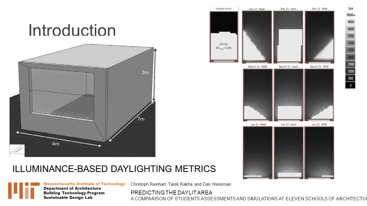 Introduction Massachusetts Institute of Technology Department of Architecture Building Technology Program Sustainable Design Lab Christoph Reinhart, Tarek Rakha, and Dan Weissman PREDICTING THE DAYLIT AREA A COMPARISON OF STUDENTS ASSESSMENTS AND SIMULATIONS AT ELEVEN SCHOOLS OF ARCHITECTURE ILLUMINANCE-BASED DAYLIGHTING METRICS