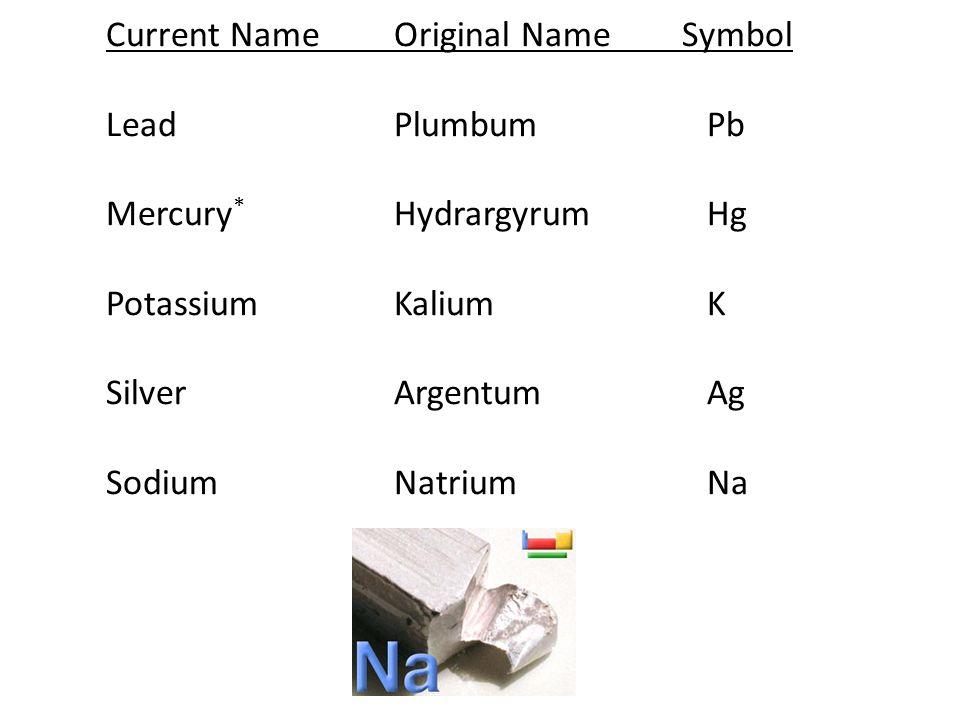 Current NameOriginal NameSymbol LeadPlumbum Pb Mercury * Hydrargyrum Hg PotassiumKalium K SilverArgentum Ag SodiumNatrium Na