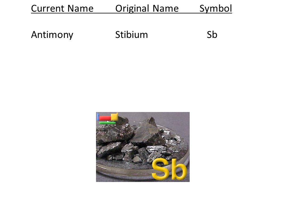 Current NameOriginal NameSymbol AntimonyStibium Sb