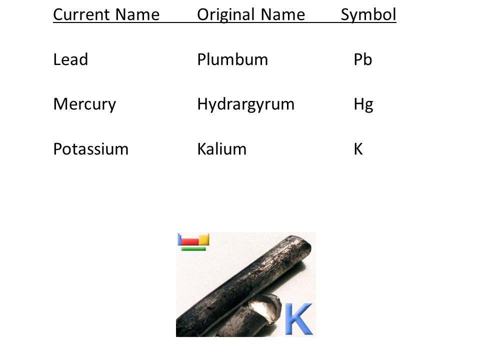 Current NameOriginal NameSymbol LeadPlumbum Pb MercuryHydrargyrum Hg Potassium Kalium K