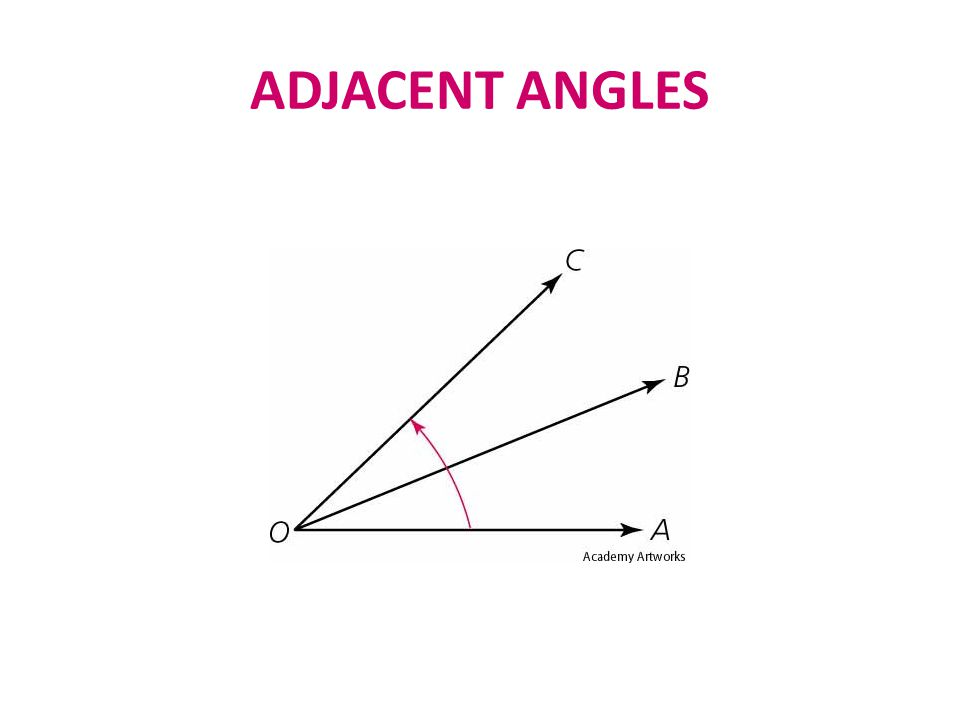 ADJACENT ANGLES