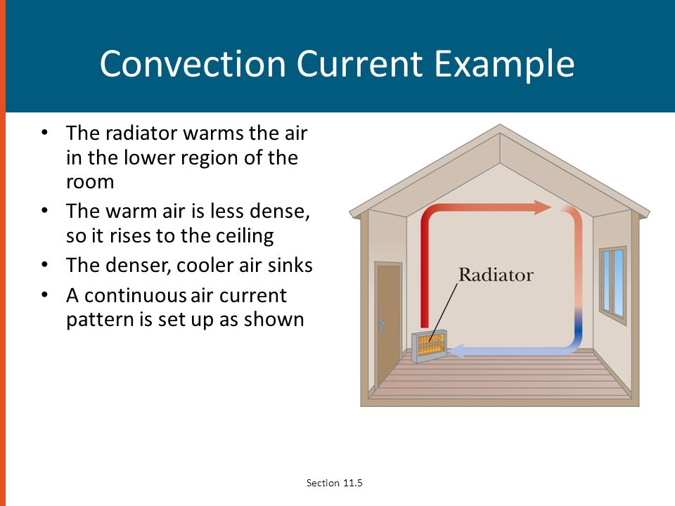 Convection Current Example The radiator warms the air in the lower region of the room The warm air is less dense, so it rises to the ceiling The dense