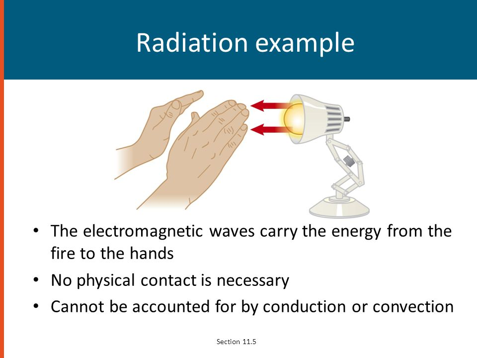 Radiation example The electromagnetic waves carry the energy from the fire to the hands No physical contact is necessary Cannot be accounted for by co