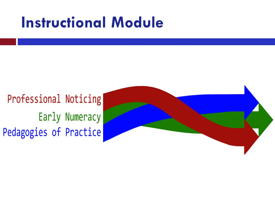 Attending to the children's work Interpreting children's work in context of mathematics Deciding appropriate next steps Professional Noticing Jacobs, V.