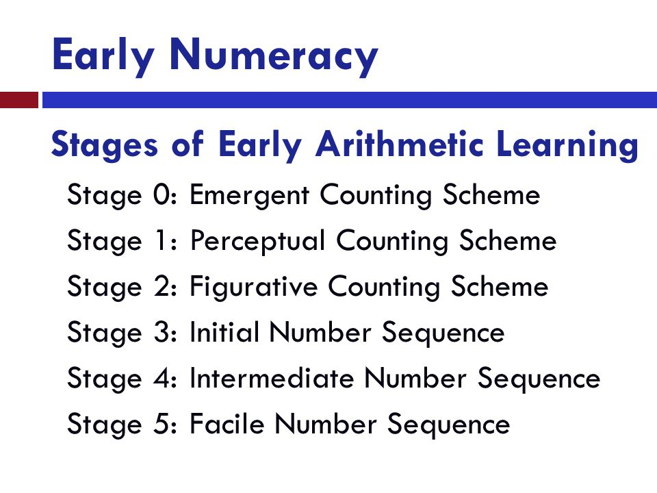 Early Numeracy Stages of Early Arithmetic Learning Stage 0:Emergent Counting Scheme Stage 1:Perceptual Counting Scheme Stage 2:Figurative Counting Sch