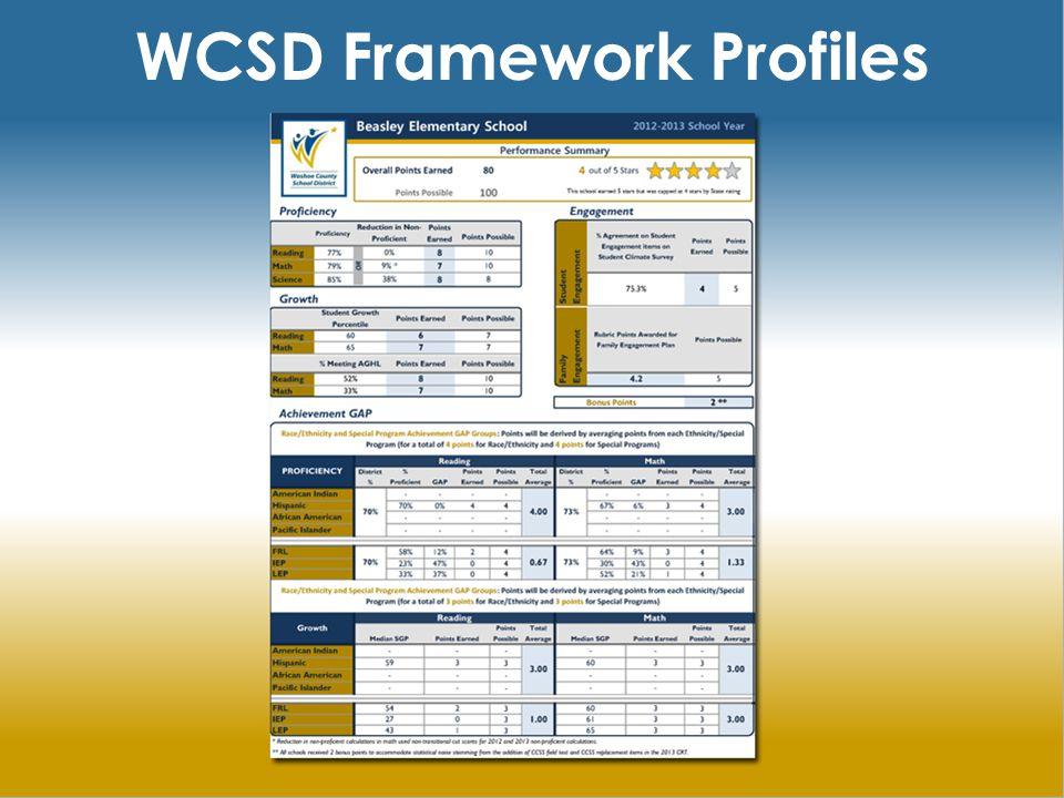 WCSD Framework Profiles