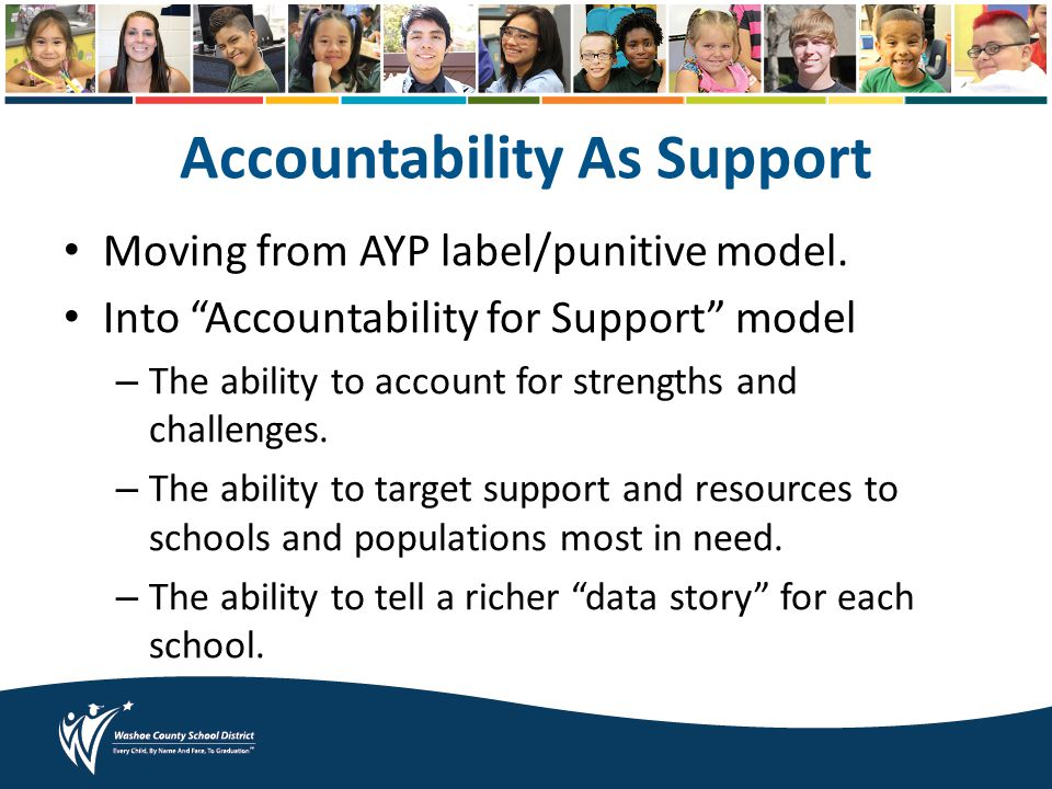 Accountability As Support Moving from AYP label/punitive model.