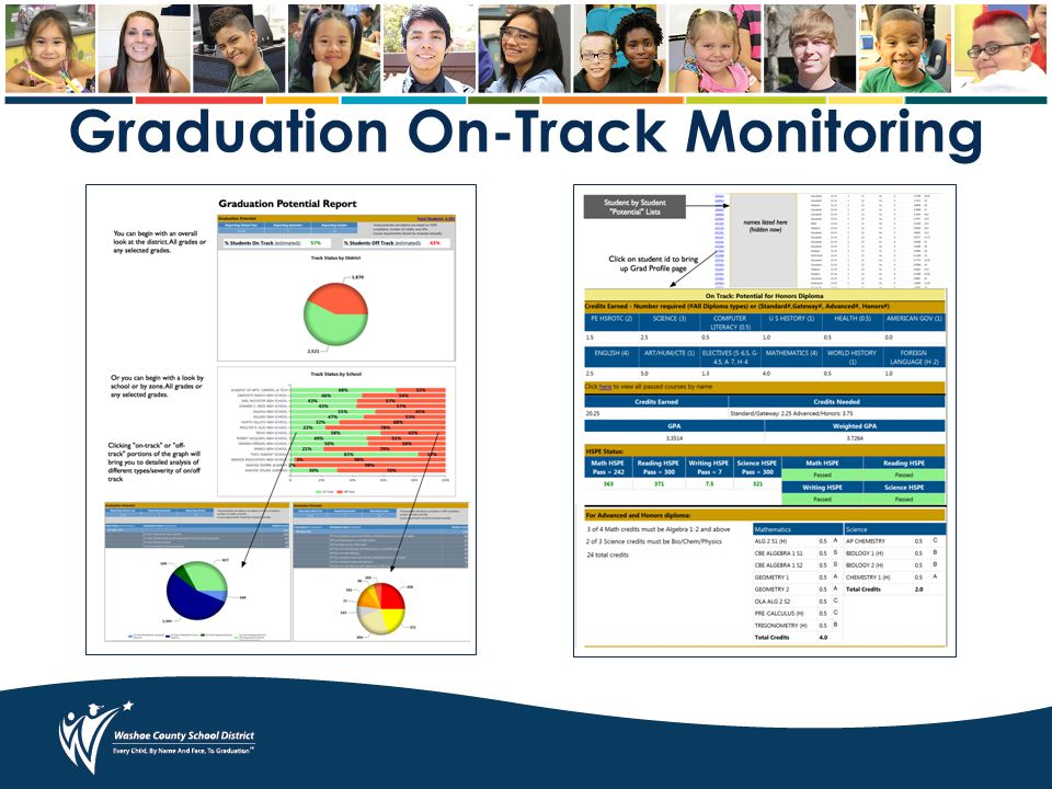 Graduation On-Track Monitoring