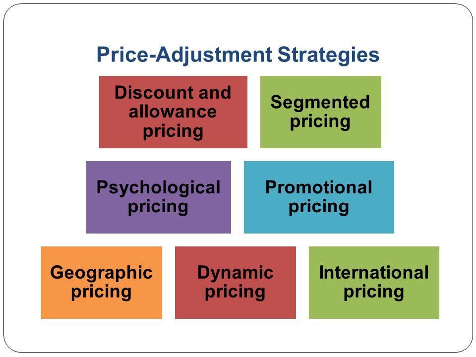 Price-Adjustment Strategies Discount and allowance pricing reduces prices to reward customer responses such as paying early or promoting the product Discounts Allowances Pricing Strategies