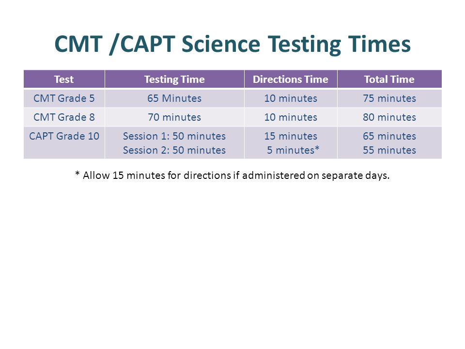CMT /CAPT Science Testing Times TestTesting TimeDirections TimeTotal Time CMT Grade 565 Minutes10 minutes75 minutes CMT Grade 870 minutes10 minutes80 minutes CAPT Grade 10Session 1: 50 minutes Session 2: 50 minutes 15 minutes 5 minutes* 65 minutes 55 minutes * Allow 15 minutes for directions if administered on separate days.