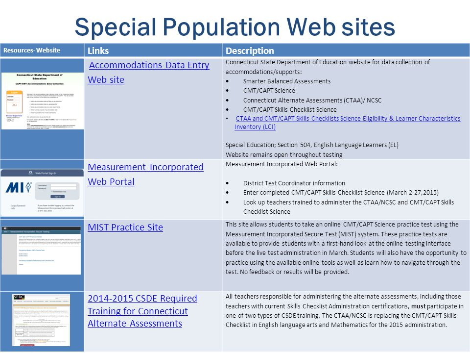 Special Population Web sites Resources- Website LinksDescription Accommodations Data Entry Web site Accommodations Data Entry Web site Connecticut State Department of Education website for data collection of accommodations/supports:  Smarter Balanced Assessments  CMT/CAPT Science  Connecticut Alternate Assessments (CTAA)/ NCSC  CMT/CAPT Skills Checklist Science CTAA and CMT/CAPT Skills Checklists Science Eligibility & Learner Characteristics Inventory (LCI)CTAA and CMT/CAPT Skills Checklists Science Eligibility & Learner Characteristics Inventory (LCI) Special Education; Section 504, English Language Learners (EL) Website remains open throughout testing Measurement Incorporated Web Portal Measurement Incorporated Web Portal:  District Test Coordinator information  Enter completed CMT/CAPT Skills Checklist Science (March 2-27,2015)  Look up teachers trained to administer the CTAA/NCSC and CMT/CAPT Skills Checklist Science MIST Practice Site This site allows students to take an online CMT/CAPT Science practice test using the Measurement Incorporated Secure Test (MIST) system.