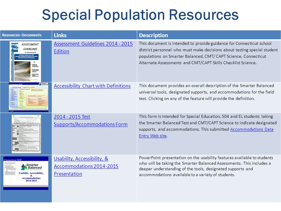 Special Population Resources Resources- Documents LinksDescription Assessment Guidelines 2014 - 2015 Edition This document is intended to provide guidance for Connecticut school district personnel who must make decisions about testing special student populations on Smarter Balanced, CMT/ CAPT Science, Connecticut Alternate Assessments and CMT/CAPT Skills Checklist Science.