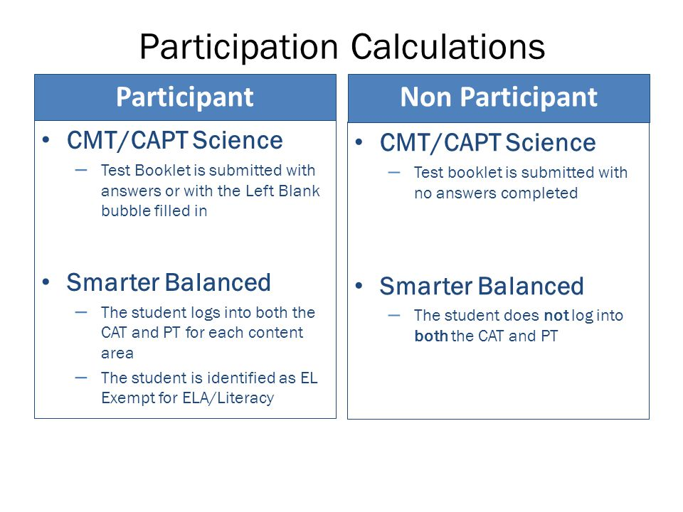 Participation Calculations CMT/CAPT Science – Test Booklet is submitted with answers or with the Left Blank bubble filled in Smarter Balanced – The student logs into both the CAT and PT for each content area – The student is identified as EL Exempt for ELA/Literacy CMT/CAPT Science – Test booklet is submitted with no answers completed Smarter Balanced – The student does not log into both the CAT and PT Non Participant Participant
