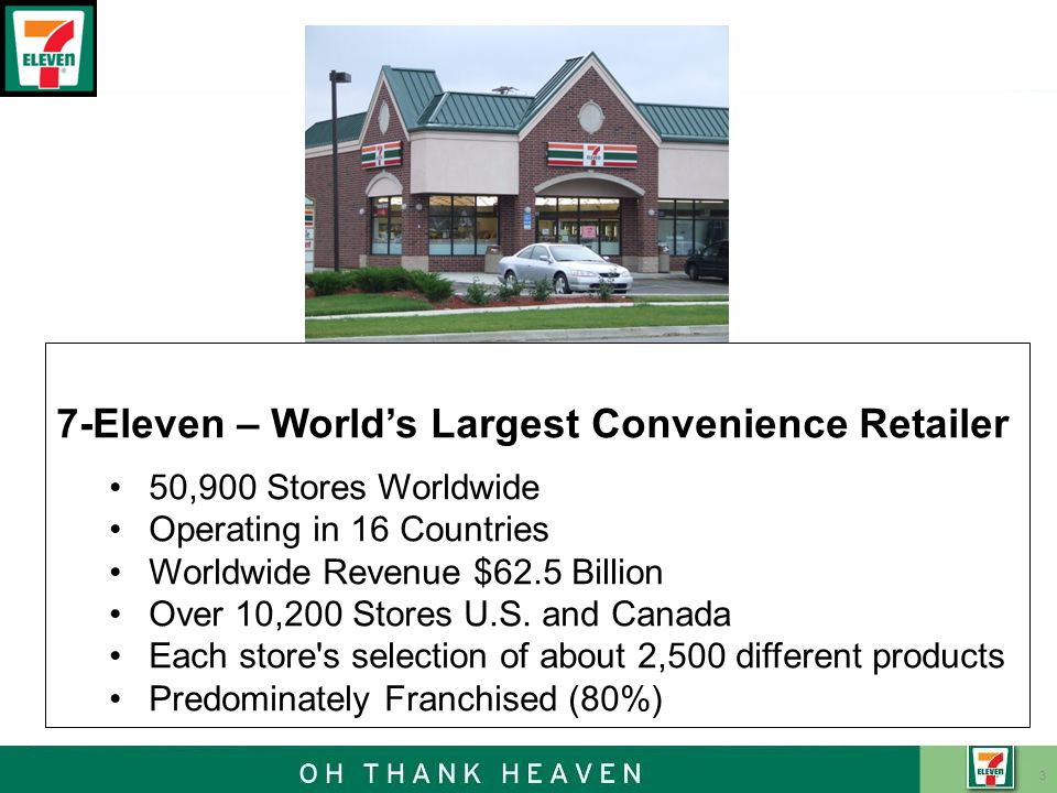 7-Eleven Franchise System- Partnership Franchisee Initial Franchise Fee Labor Expenses o Payroll o Workers Compensation Insurance Maintenance (Some) Inventory Shortage 7-Eleven Own the location or hold the lease Responsible for most of the occupancy costs o Utilities o Maintenance Expense (Most) General Liability Expense Marketing/Brand Finance Inventory Shared Merchandise Write-offs o Gross Profit *** Franchisee can purchase up to 15% of their merchandise from Non-Recommended Vendors