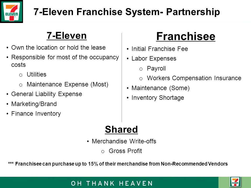 7-Eleven Franchise System- Partnership Franchisee Initial Franchise Fee Labor Expenses o Payroll o Workers Compensation Insurance Maintenance (Some) I