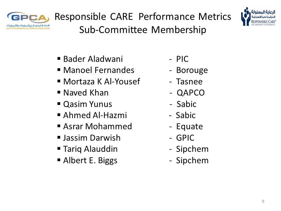 9 Responsible CARE Performance Metrics Sub-Committee Membership  Bader Aladwani - PIC  Manoel Fernandes - Borouge  Mortaza K Al-Yousef - Tasnee  N