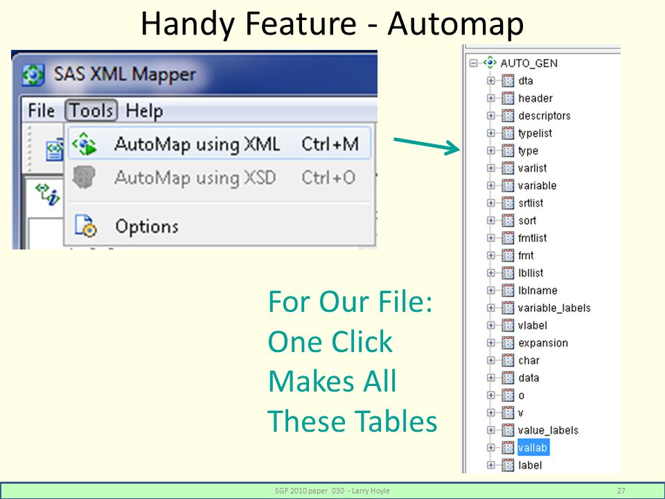 Handy Feature - Automap SGF 2010 paper 030 - Larry Hoyle27 For Our File: One Click Makes All These Tables