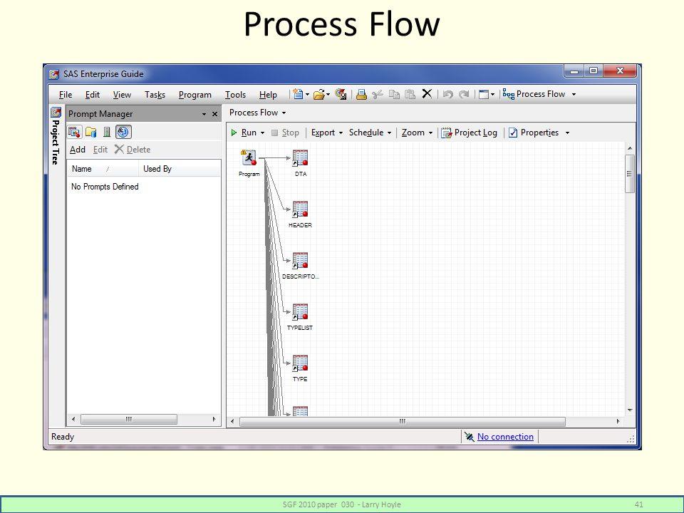 Process Flow SGF 2010 paper 030 - Larry Hoyle41