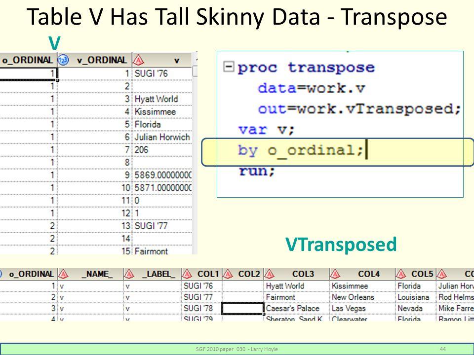 Table V Has Tall Skinny Data - Transpose SGF 2010 paper 030 - Larry Hoyle44 V VTransposed