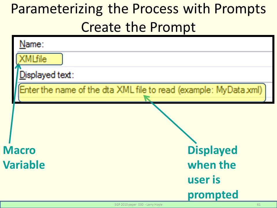 Parameterizing the Process with Prompts Create the Prompt SGF 2010 paper 030 - Larry Hoyle61 Macro Variable Displayed when the user is prompted
