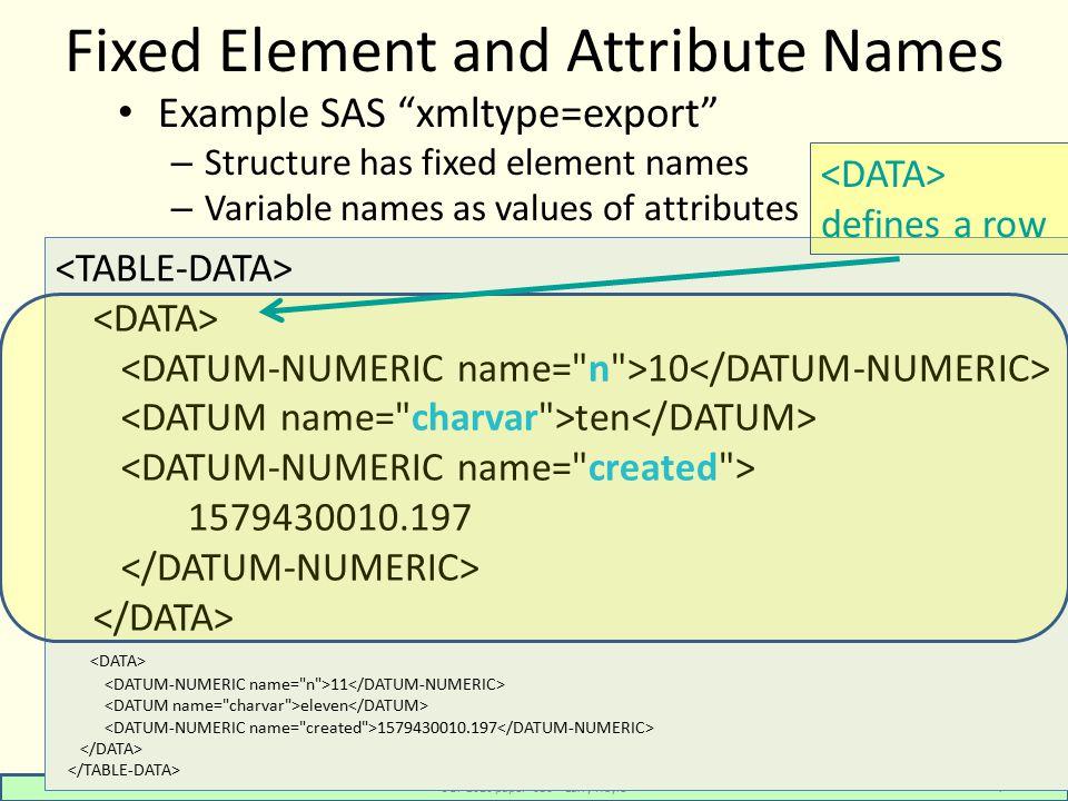 Save XMLMap File and SAS Code SGF 2010 paper 030 - Larry Hoyle28 /************************* * Generated by XML Mapper, *************************/ /* * Environment */ filename SUGISGF3 C:\SUGI_SGF3.xml ; filename SXLEMAP C:\SGF_030_2010_XMLmap.map ; libname SUGISGF3 xml xmlmap=SXLEMAP access=READONLY; /* * Catalog */ proc datasets lib=SUGISGF3; run; /* * Contents */ proc contents data=SUGISGF3.dta varnum; run;