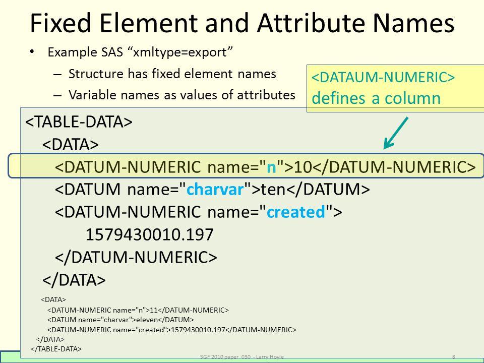 SAS Code SGF 2010 paper 030 - Larry Hoyle29 /************************* * Generated by XML Mapper, *************************/ /* * Environment */ filename SUGISGF3 C:\SUGI_SGF3.xml ; filename SXLEMAP C:\SGF_030_2010_XMLmap.map ; libname SUGISGF3 xml xmlmap=SXLEMAP access=READONLY; /* * Catalog */ proc datasets lib=SUGISGF3; run; /* * Contents */ proc contents data=SUGISGF3.dta varnum; run; This XML Mapped by this XMLMap file