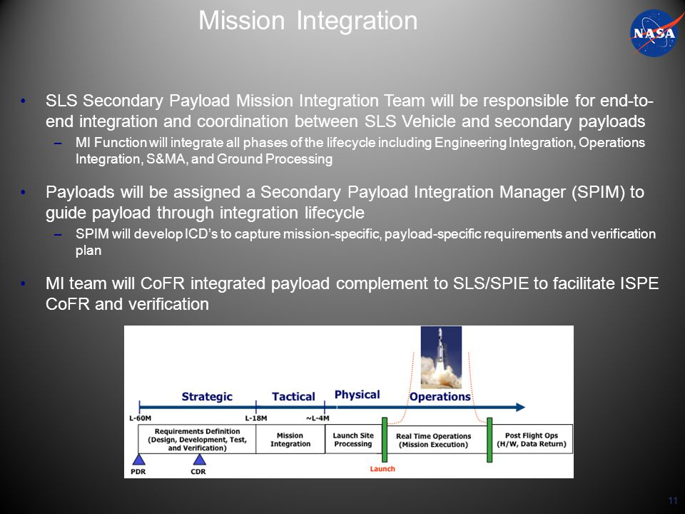 11 Mission Integration SLS Secondary Payload Mission Integration Team will be responsible for end-to- end integration and coordination between SLS Veh