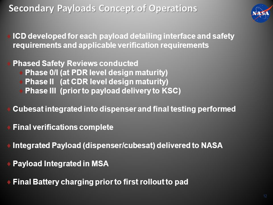 Secondary Payloads Concept of Operations  ICD developed for each payload detailing interface and safety requirements and applicable verification requ