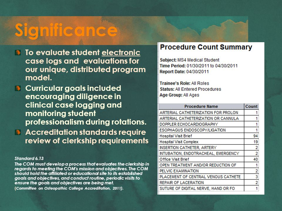 Significance To evaluate student electronic case logs and evaluations for our unique, distributed program model.