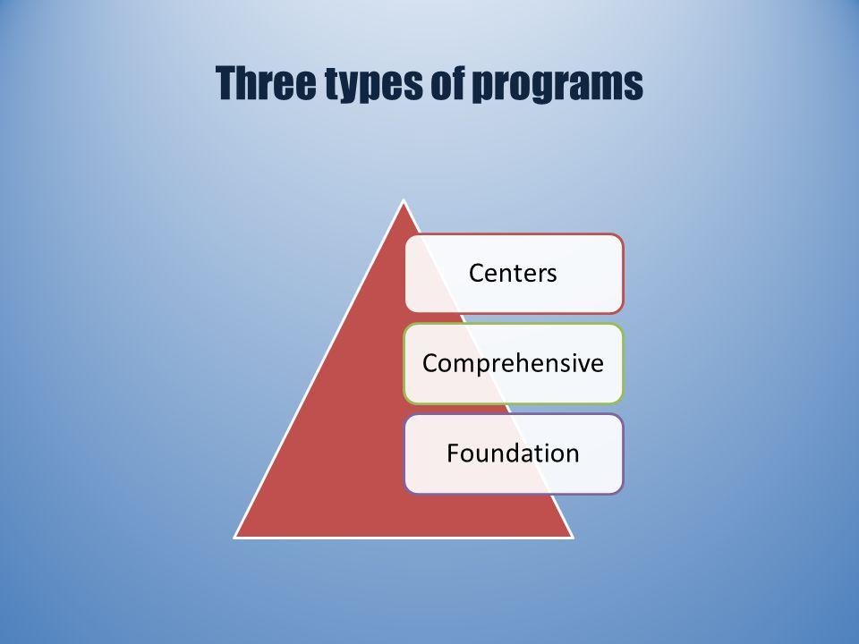 Three types of programs CentersComprehensiveFoundation