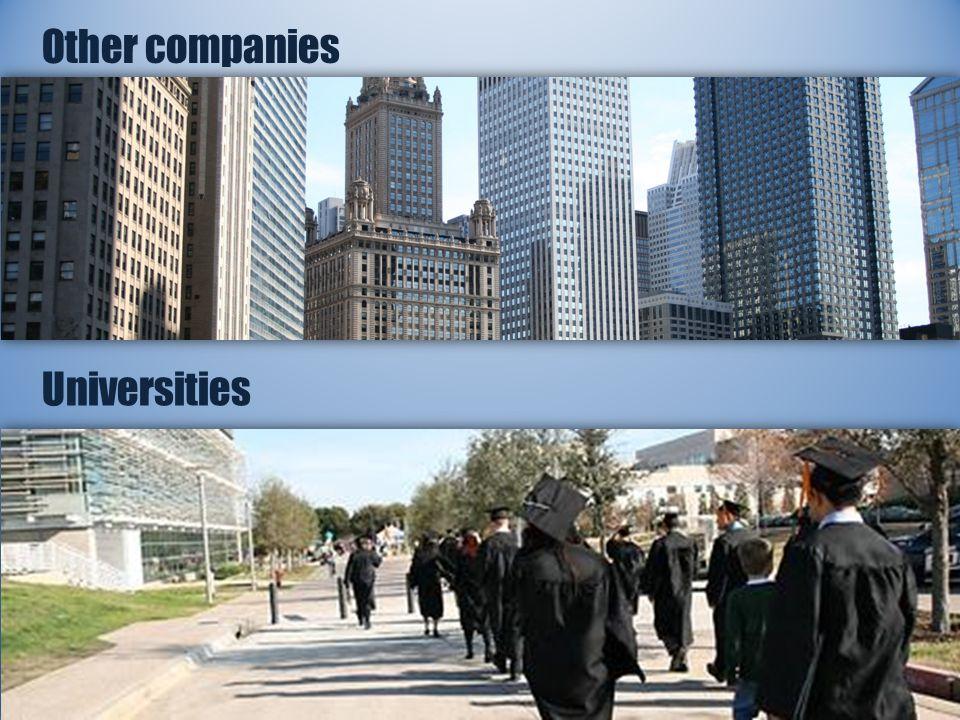 Other companies Universities